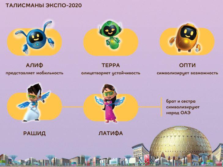 Талисманы ЭКСПО-2020 в Дубае