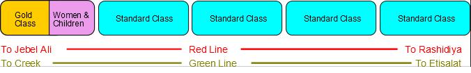 Состав поезда метро Дубая